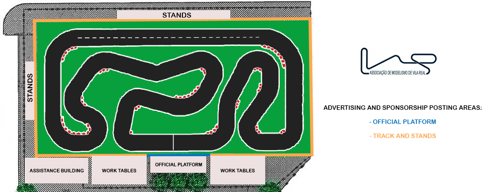 Advertising At The Circuit – AMVR